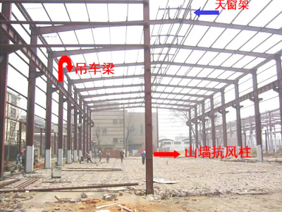 Single Span Steel Structure